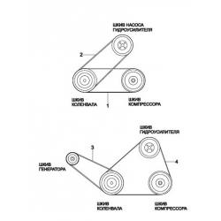 Ремінь генератора Матіз 0.8 Contitech з г/п і кондиціонером