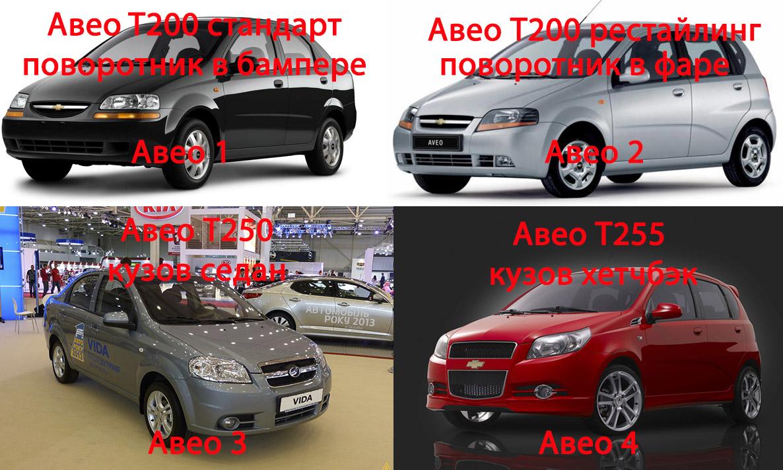 Модели Авео Т200 Т250 Т255